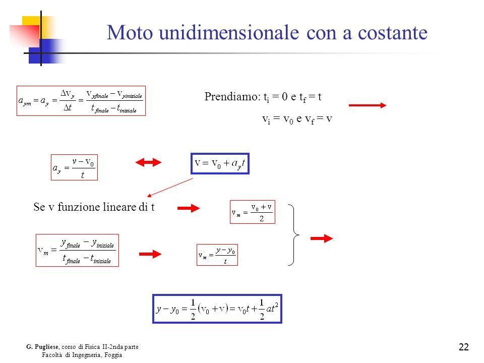 G. Pugliese, corso di Fisica II-2nda parte Facoltà di Ingegneria, Foggia 22 Moto unidimensionale con a costante Prendiamo: t i = 0 e t f = t v i = v 0