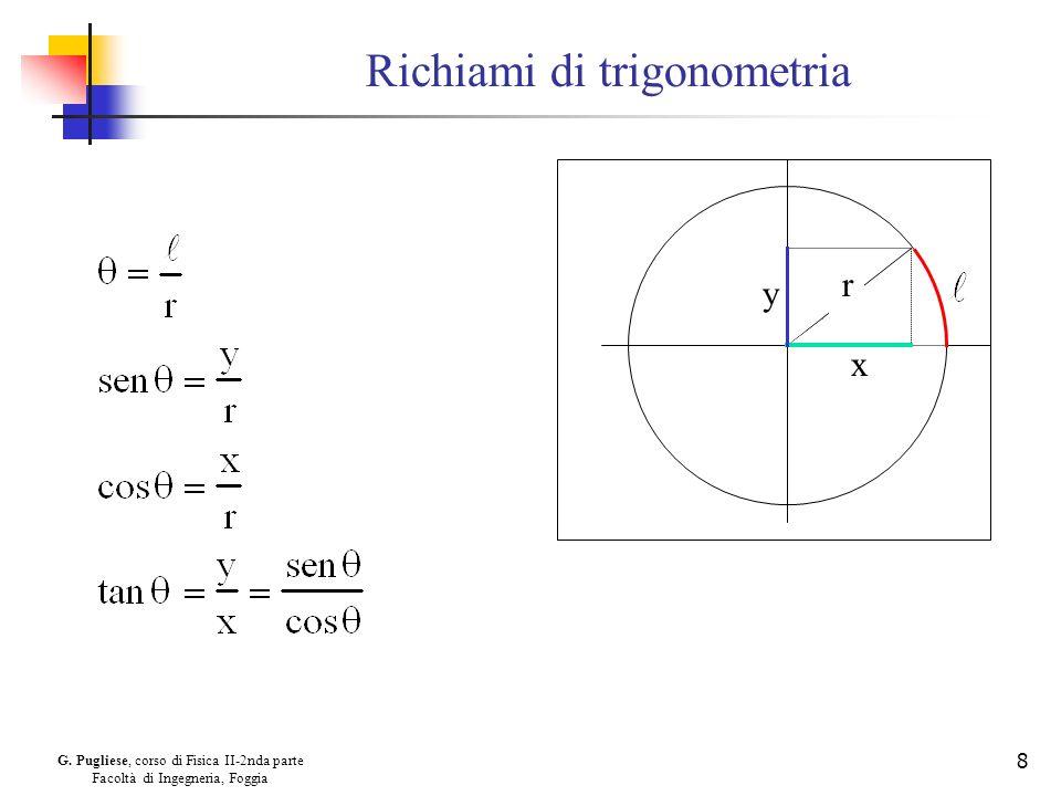 G. Pugliese, corso di Fisica II-2nda parte Facoltà di Ingegneria, Foggia 8 Richiami di trigonometria x y r