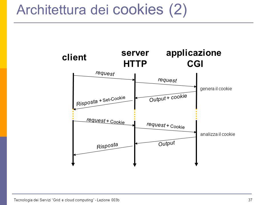 Tecnologia dei Servizi Grid e cloud computing - Lezione 003b 36 Architettura dei cookie (1) Alla prima richiesta di uno user-agent, il server fornice