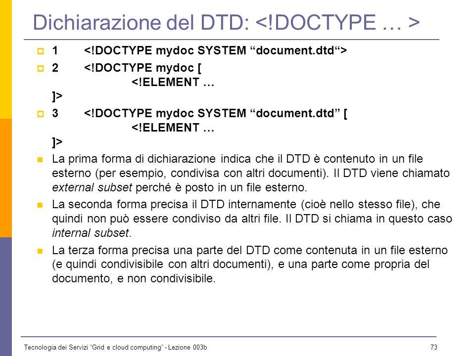 Tecnologia dei Servizi Grid e cloud computing - Lezione 003b 72 La dichiarazione di tipo Il è la dichiarazione del tipo di documento. Essa permette al