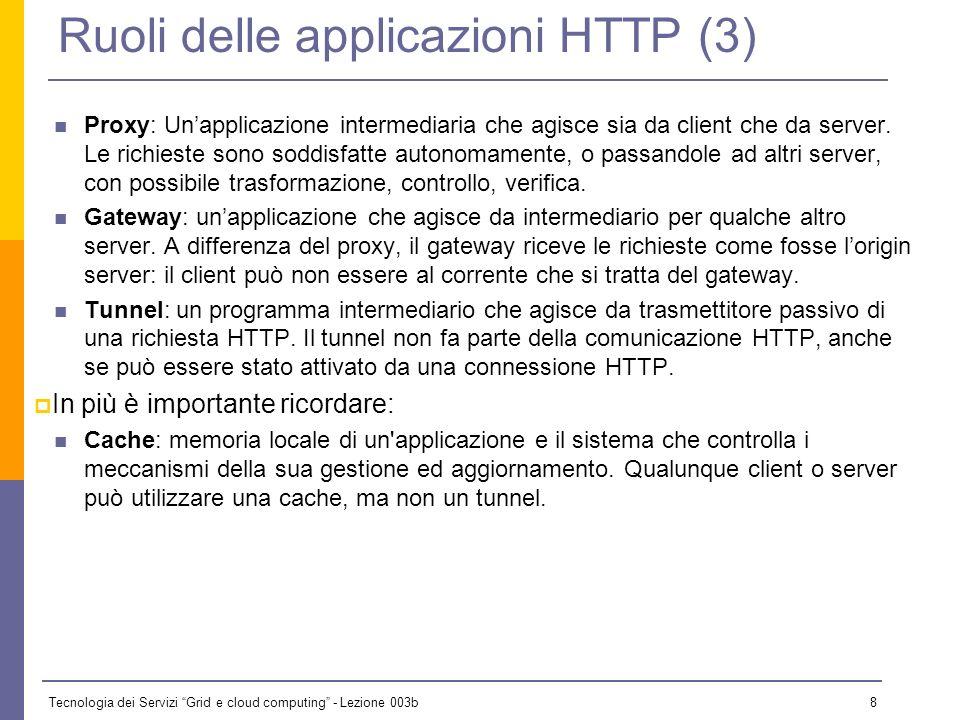 Tecnologia dei Servizi Grid e cloud computing - Lezione 003b 7 Ruoli delle applicazioni HTTP (2) User agent: Quel particolare client che inizia una ri