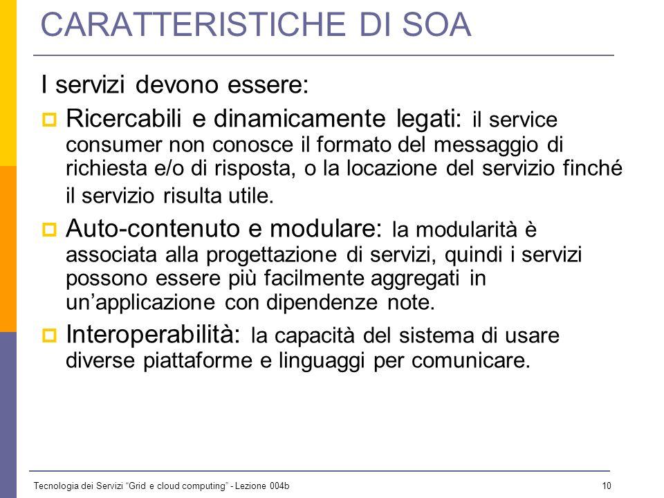 Tecnologia dei Servizi Grid e cloud computing - Lezione 004b 9 …PIU DA VICINO 1Service Consumer localizza il servizio nel registro. 2Service Provider
