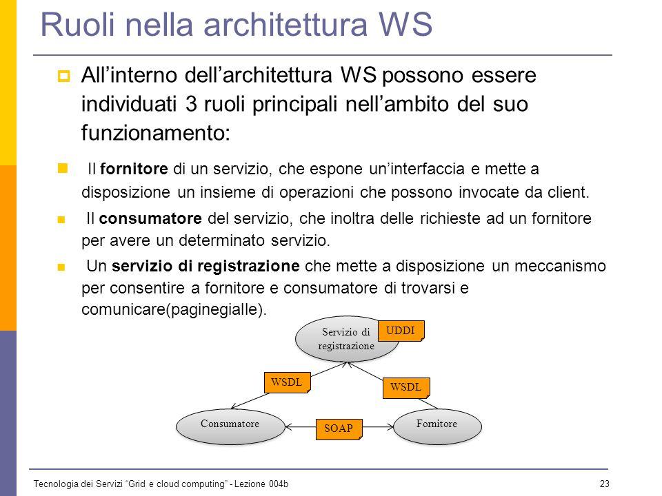 Tecnologia dei Servizi Grid e cloud computing - Lezione 004b 22 Requisiti dei Web Service I WS sono quindi programmi che interagiscono tra di loro att