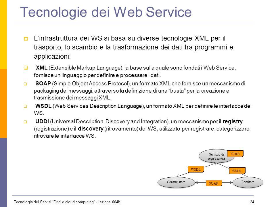 Tecnologia dei Servizi Grid e cloud computing - Lezione 004b 23 Ruoli nella architettura WS Allinterno dellarchitettura WS possono essere individuati
