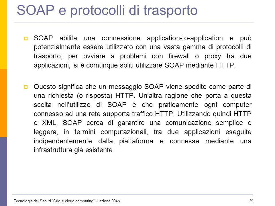 Tecnologia dei Servizi Grid e cloud computing - Lezione 004b 28 SOAP per scambiare messaggi Lo scambio di messaggi tramite SOAP è fondamentalmente una
