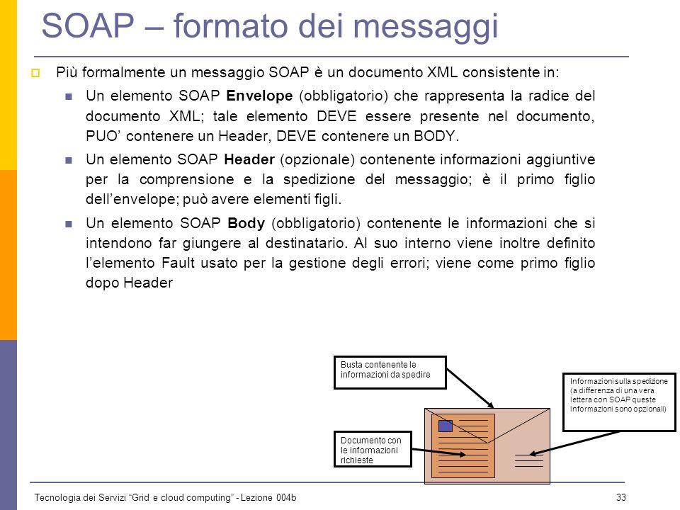 Tecnologia dei Servizi Grid e cloud computing - Lezione 004b 32 SOAP – formato dei messaggi Per rendere più semplice e leggibile un messaggio SOAP si