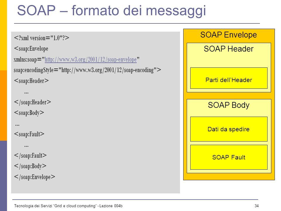 Tecnologia dei Servizi Grid e cloud computing - Lezione 004b 33 SOAP – formato dei messaggi Più formalmente un messaggio SOAP è un documento XML consi