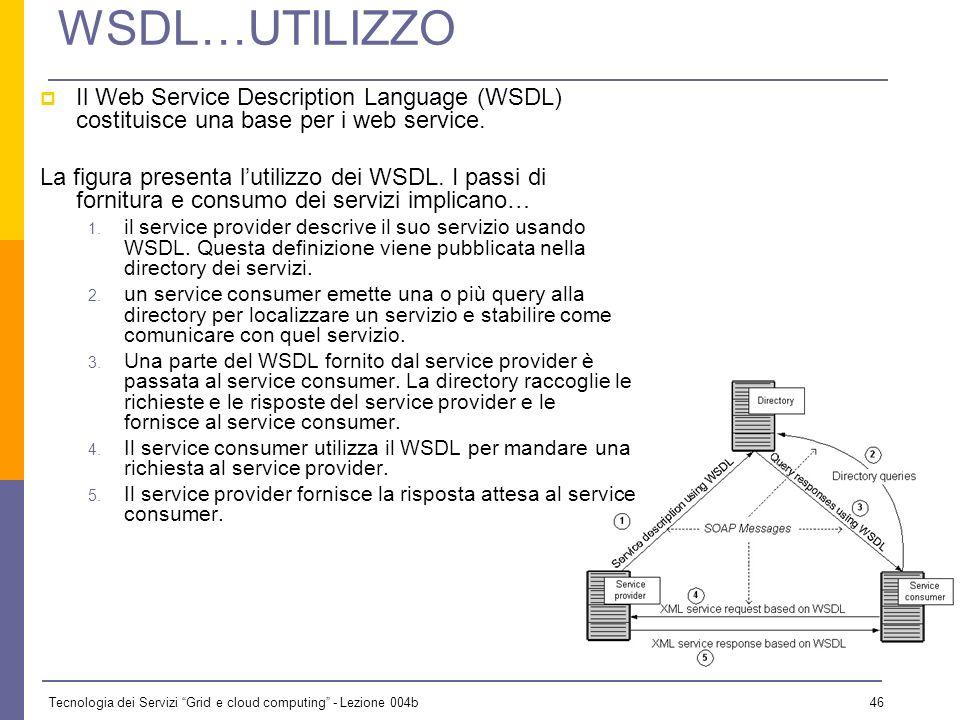 Tecnologia dei Servizi Grid e cloud computing - Lezione 004b 45 SOAP con HTTP-POST(SOAP request-response) richiesta HTTP POST: POST /reservations HTTP