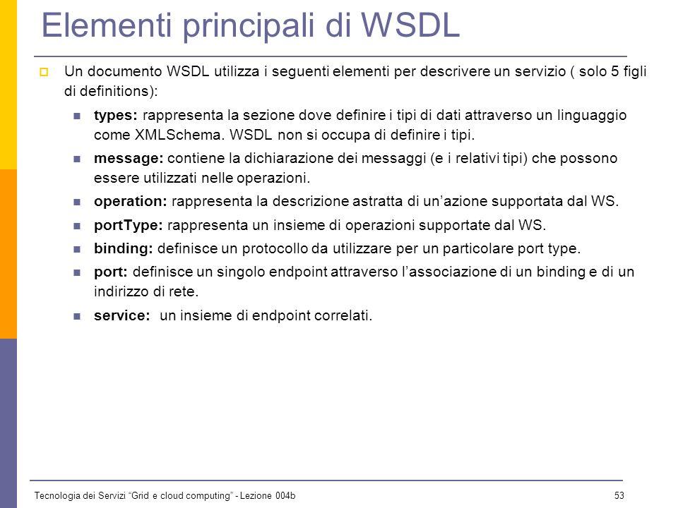 Tecnologia dei Servizi Grid e cloud computing - Lezione 004b 52 WSDL – elemento radice WSDL fornisce definizioni di servizi: lelemento radice del docu