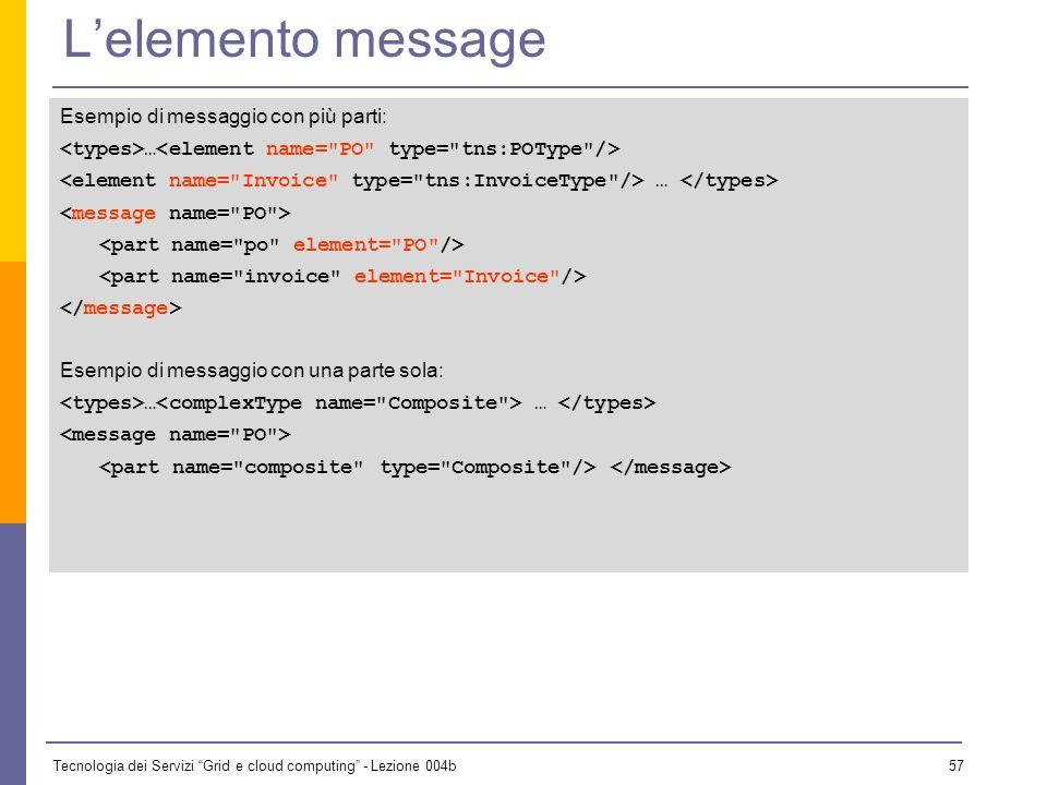 Tecnologia dei Servizi Grid e cloud computing - Lezione 004b 56 Lelemento message Ogni messaggio è identificato da un nome unico tra tutti i messaggi