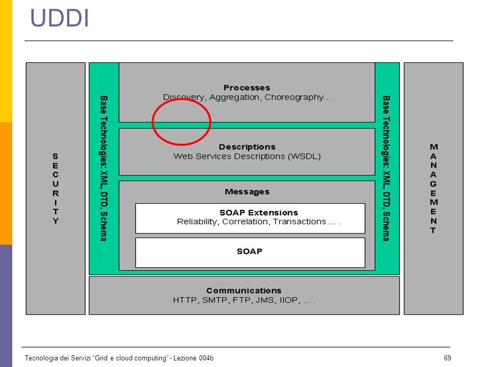 Tecnologia dei Servizi Grid e cloud computing - Lezione 004b 68 UDDI Un UDDI registry è utilizzato con il significato di scoperta dei web service desc