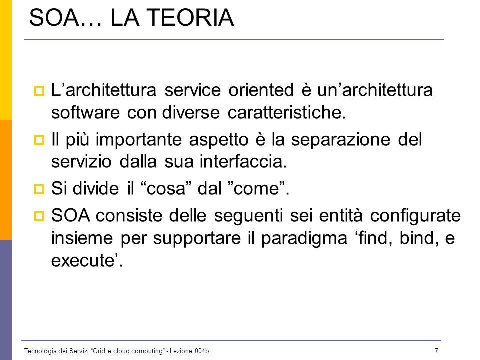 Tecnologia dei Servizi Grid e cloud computing - Lezione 004b 6 GLI OBIETTIVI Lintroduzione dei servizi nelle architetture odierne Quali sono i princip