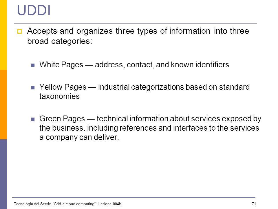 Tecnologia dei Servizi Grid e cloud computing - Lezione 004b 70 UDDI UDDI=Universal Description, Discovery, and Integration The definition of a set of