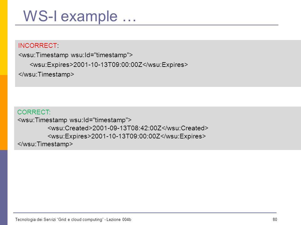 Tecnologia dei Servizi Grid e cloud computing - Lezione 004b 79 WS-I example 6.2.1 Exactly One Created per Timestamp The wsu:Created element represent