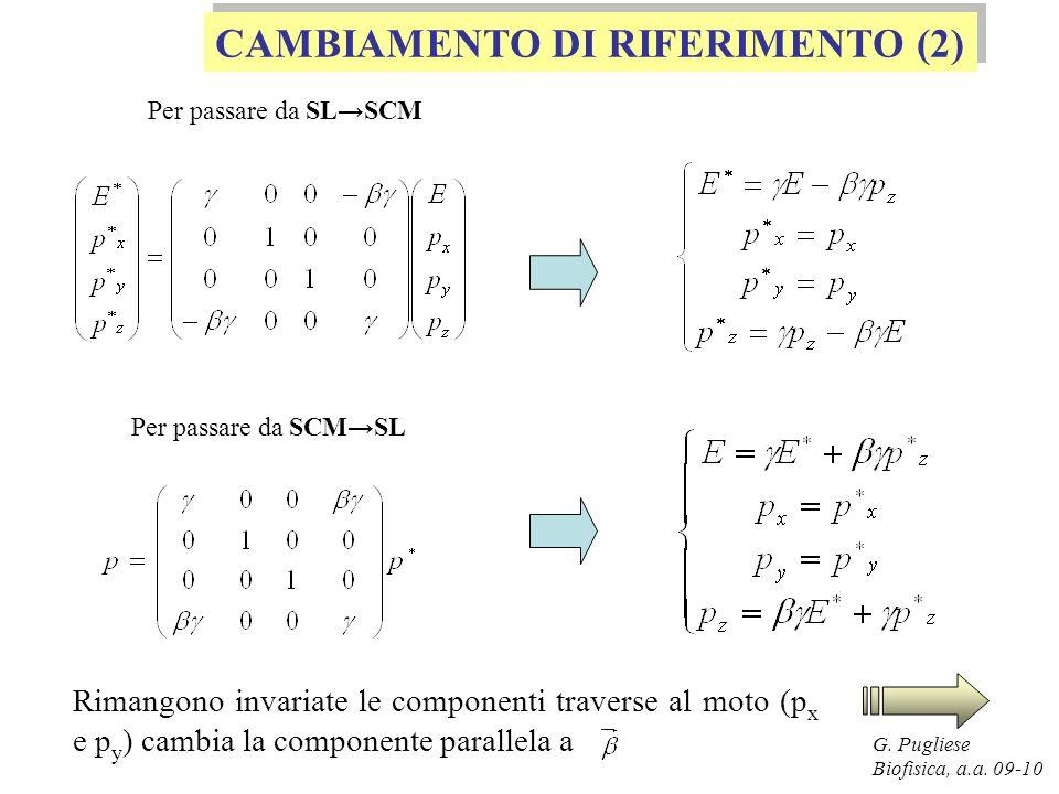 G. Pugliese Biofisica, a.a. 09-10 Per passare da SLSCM CAMBIAMENTO DI RIFERIMENTO (2) Per passare da SCMSL Rimangono invariate le componenti traverse