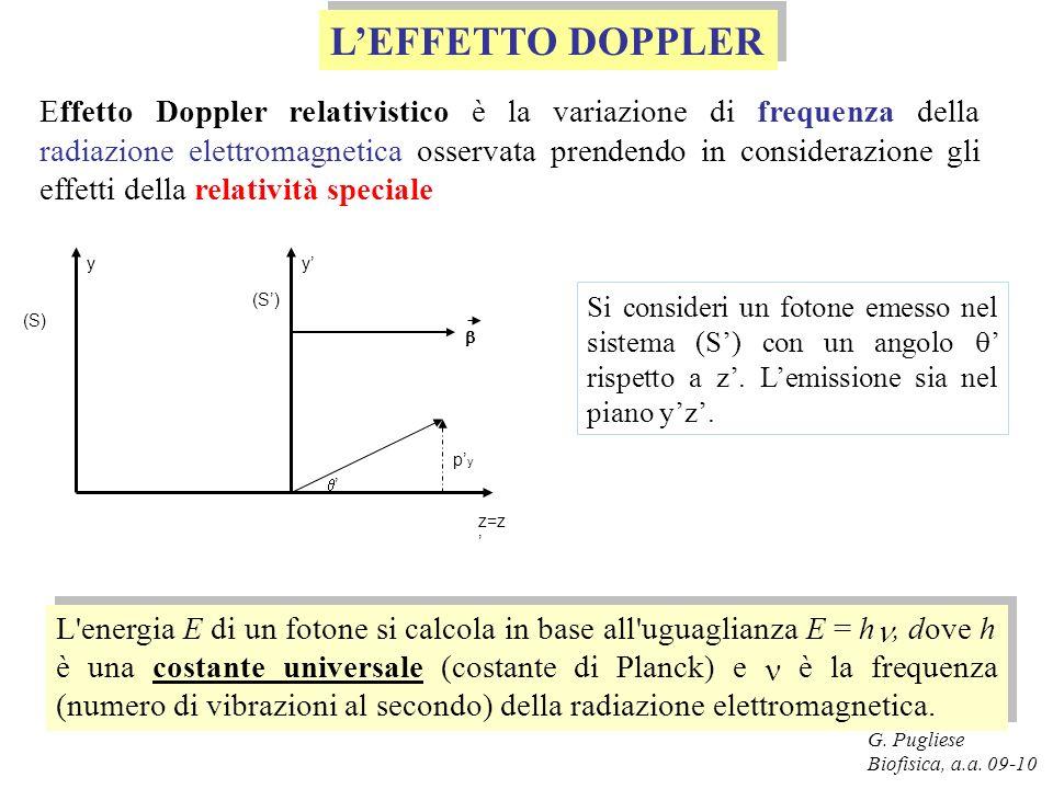 G. Pugliese Biofisica, a.a. 09-10 LEFFETTO DOPPLER Si consideri un fotone emesso nel sistema (S) con un angolo rispetto a z. Lemissione sia nel piano