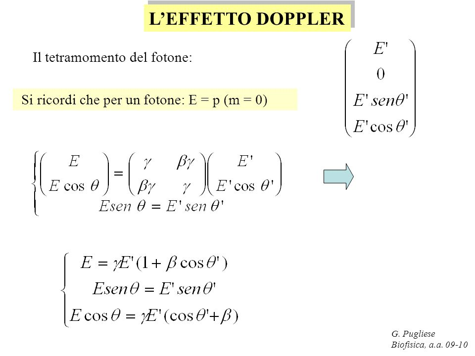 G. Pugliese Biofisica, a.a. 09-10 LEFFETTO DOPPLER Si ricordi che per un fotone: E = p (m = 0) Il tetramomento del fotone: