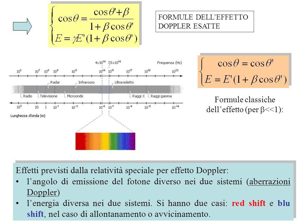 G. Pugliese Biofisica, a.a. 09-10 FORMULE DELLEFFETTO DOPPLER ESATTE Formule classiche delleffetto (per <<1): Effetti previsti dalla relatività specia