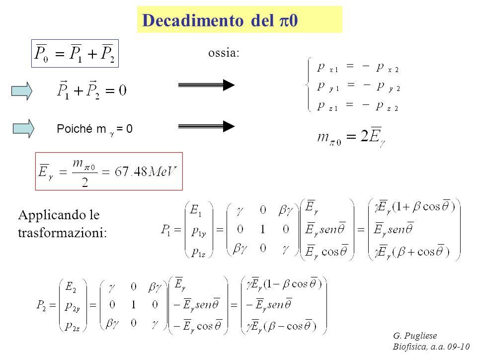 G. Pugliese Biofisica, a.a. 09-10 Decadimento del 0 ossia: Poiché m = 0 Applicando le trasformazioni:
