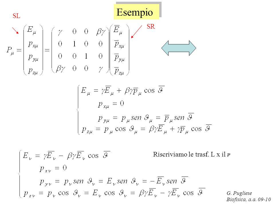 G. Pugliese Biofisica, a.a. 09-10 Esempio SR SL Riscriviamo le trasf. L x il