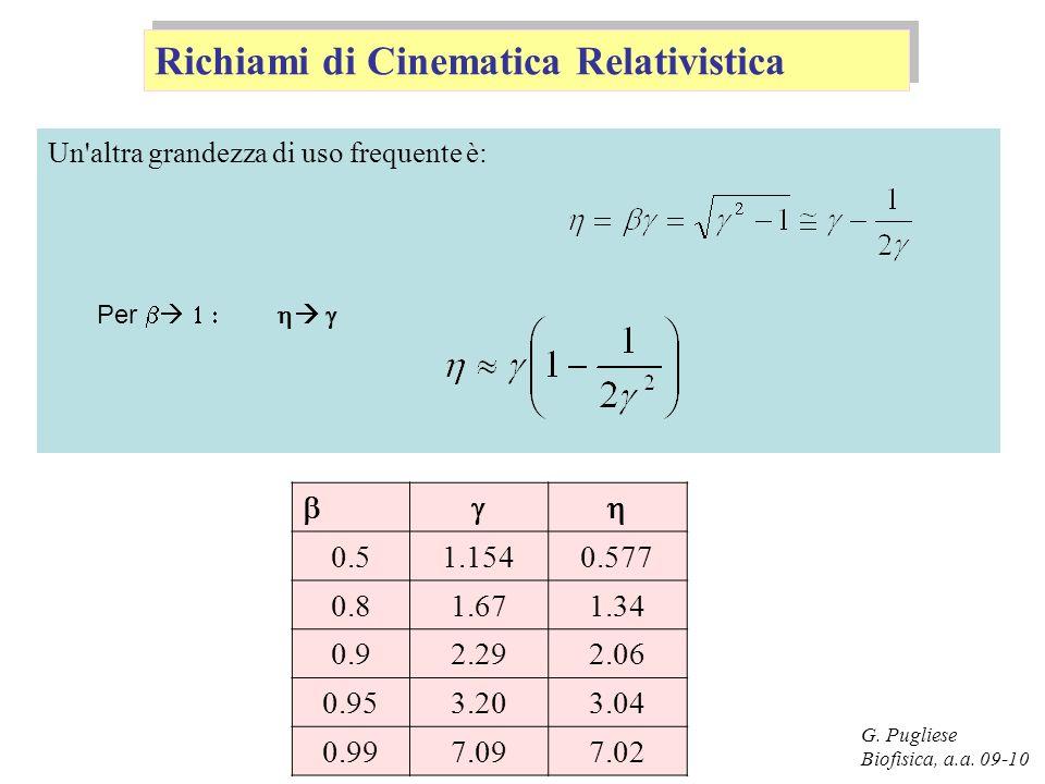 G. Pugliese Biofisica, a.a. 09-10 Un'altra grandezza di uso frequente è: Richiami di Cinematica Relativistica Per 0.51.1540.577 0.81.671.34 0.92.292.0