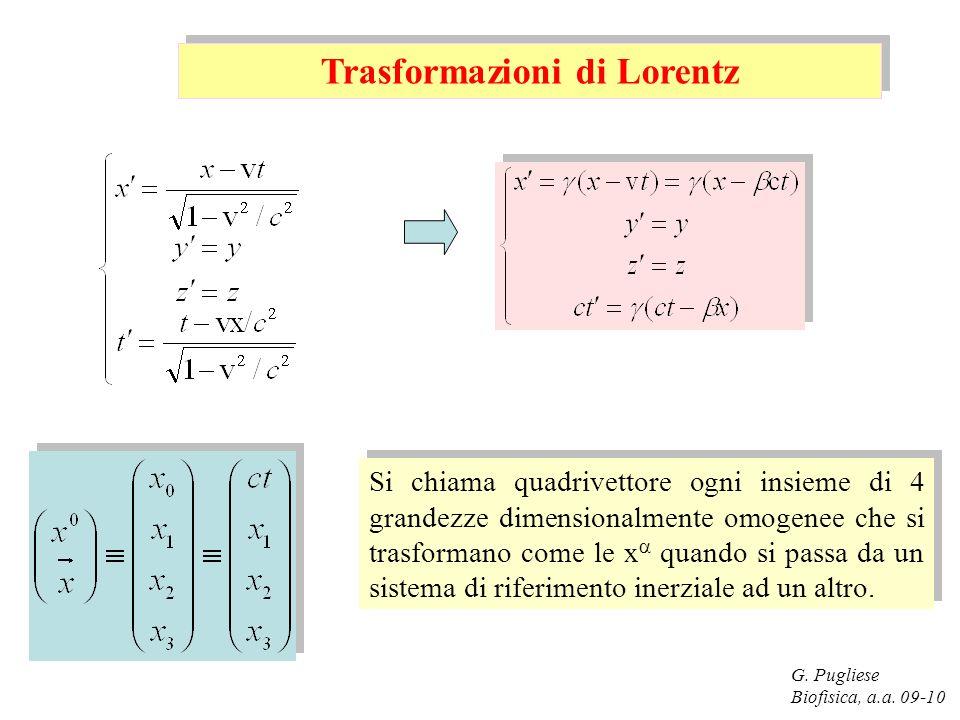 G. Pugliese Biofisica, a.a. 09-10 Trasformazioni di Lorentz Si chiama quadrivettore ogni insieme di 4 grandezze dimensionalmente omogenee che si trasf