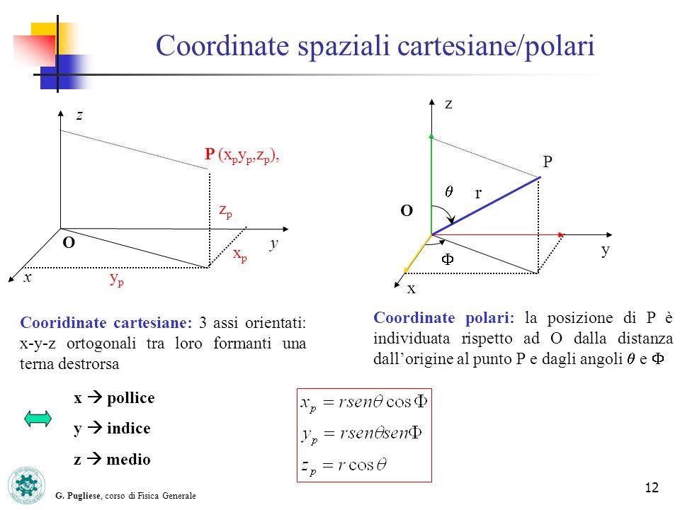 G. Pugliese, corso di Fisica Generale 12 y x z xpxp ypyp zpzp P (x p y p,z p ), O Coordinate spaziali cartesiane/polari Cooridinate cartesiane: 3 assi