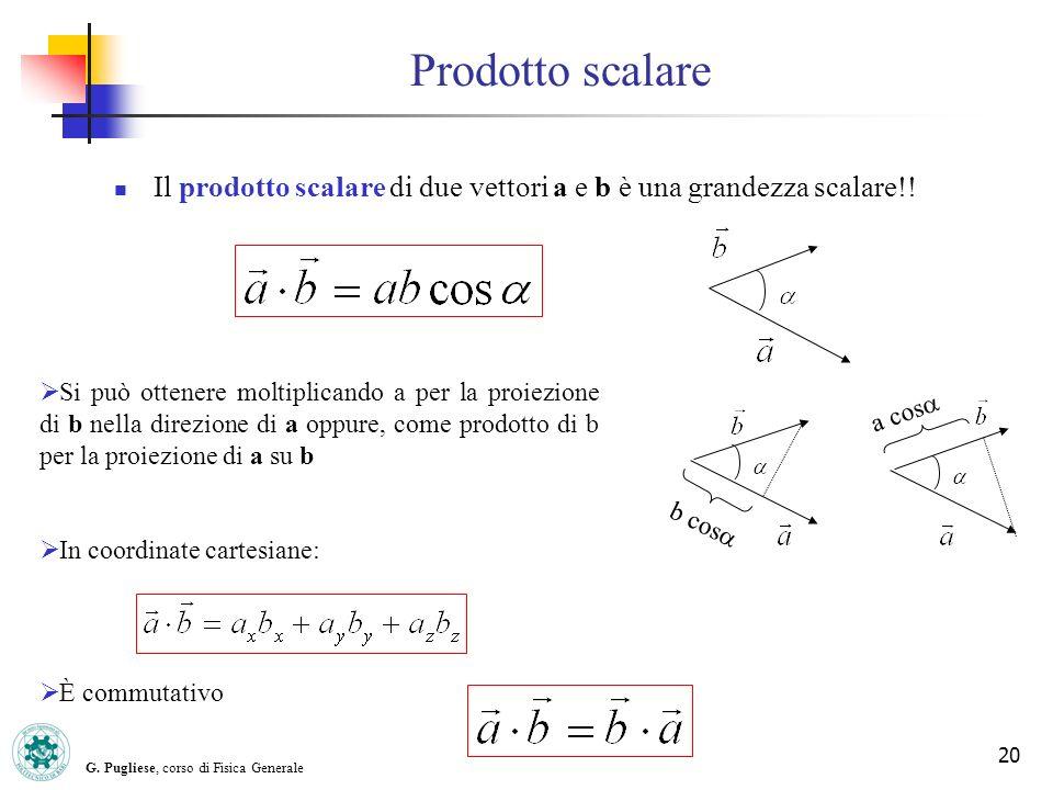 G. Pugliese, corso di Fisica Generale 20 Prodotto scalare Il prodotto scalare di due vettori a e b è una grandezza scalare!! b cos a cos Si può ottene