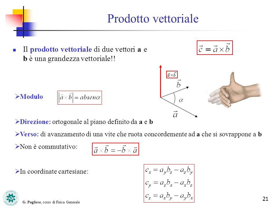G. Pugliese, corso di Fisica Generale 21 Modulo Direzione: ortogonale al piano definito da a e b Verso: di avanzamento di una vite che ruota concordem