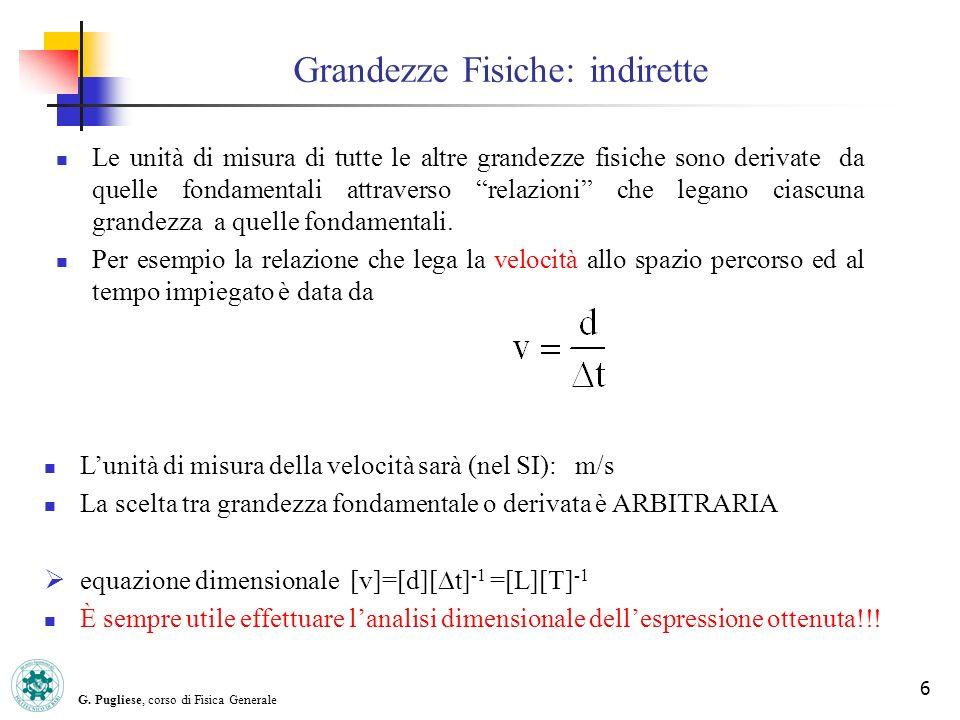 G. Pugliese, corso di Fisica Generale 6 Grandezze Fisiche: indirette Le unità di misura di tutte le altre grandezze fisiche sono derivate da quelle fo