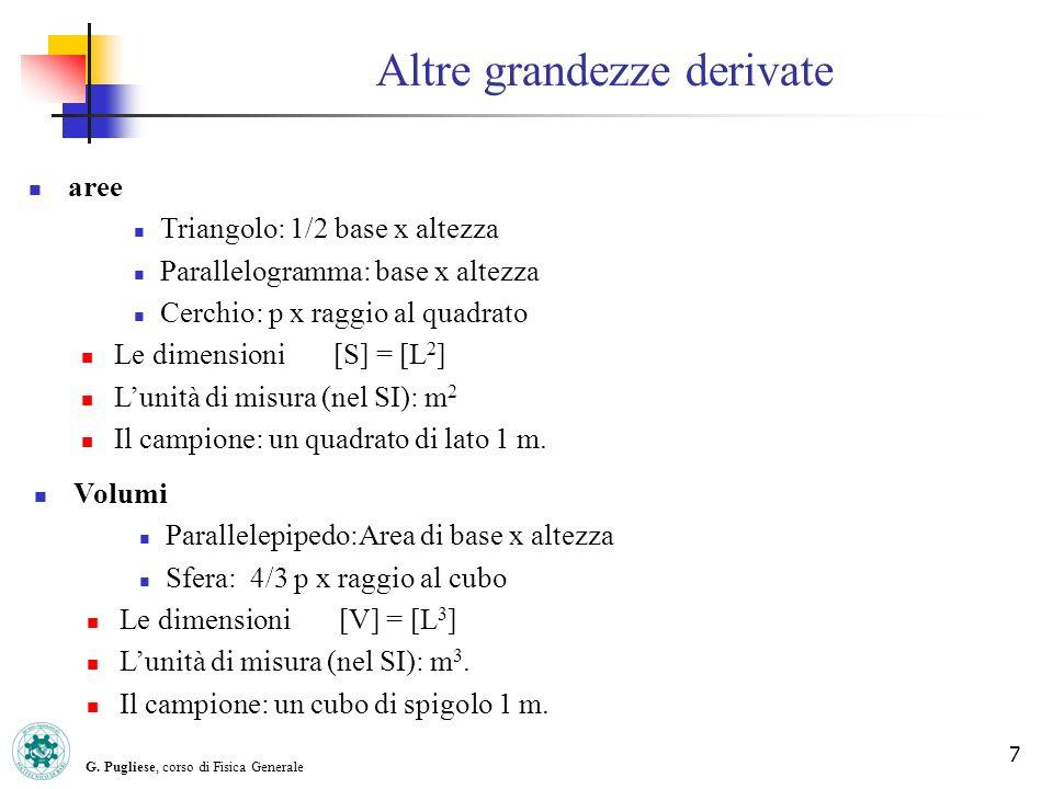 G. Pugliese, corso di Fisica Generale 7 Altre grandezze derivate aree Triangolo: 1/2 base x altezza Parallelogramma: base x altezza Cerchio: p x raggi