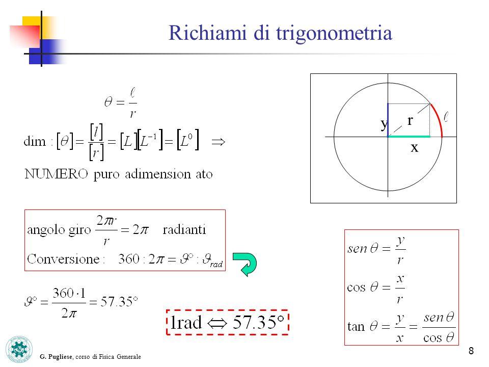 G. Pugliese, corso di Fisica Generale 8 Richiami di trigonometria x y r