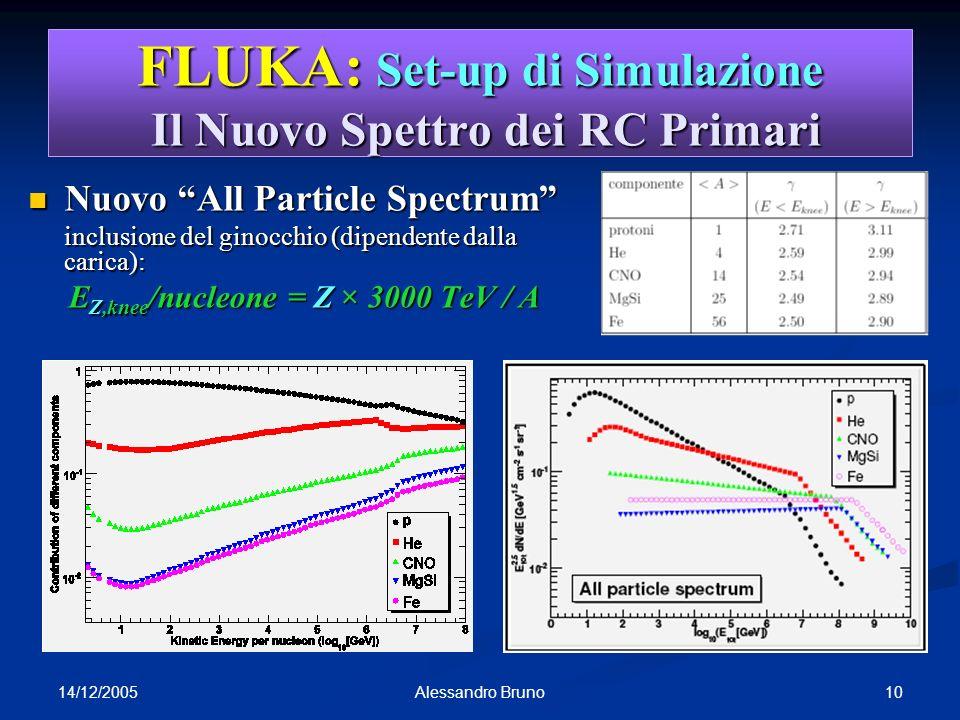 14/12/2005 10Alessandro Bruno FLUKA: Set-up di Simulazione Il Nuovo Spettro dei RC Primari Nuovo All Particle Spectrum Nuovo All Particle Spectrum inclusione del ginocchio (dipendente dalla carica): inclusione del ginocchio (dipendente dalla carica): E Z,knee /nucleone = Z × 3000 TeV / A E Z,knee /nucleone = Z × 3000 TeV / A