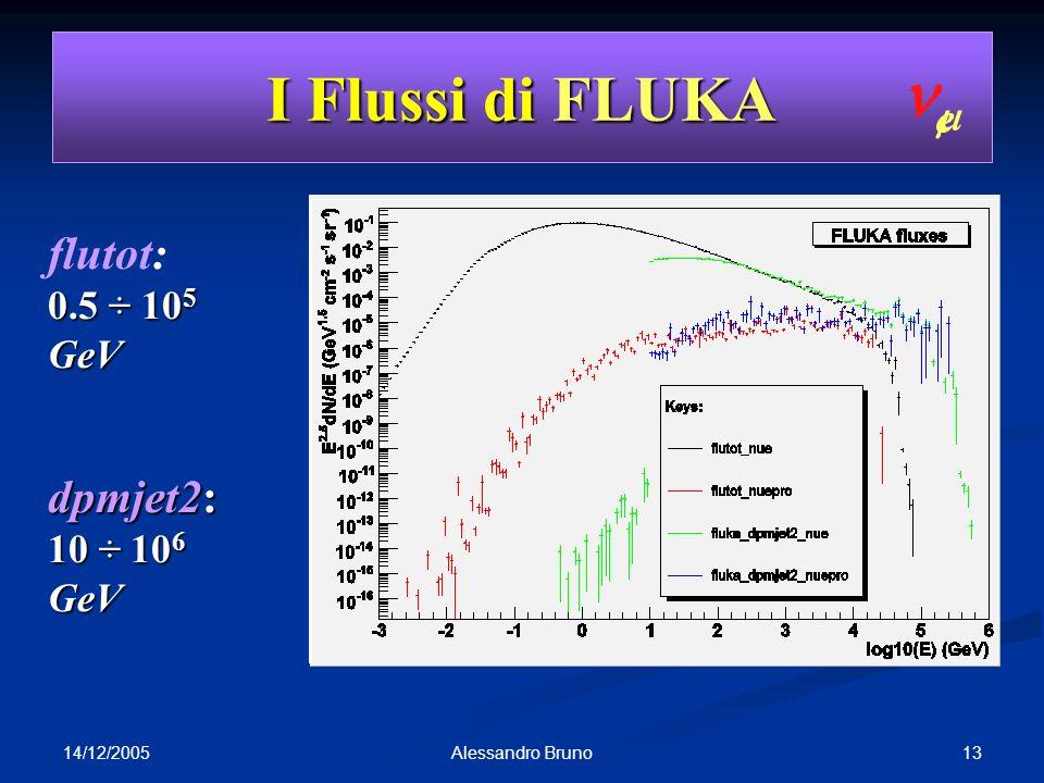 14/12/2005 13Alessandro Bruno I Flussi di FLUKA e flutot: 0.5 ÷ 10 5 GeV dpmjet2: 10 ÷ 10 6 GeV