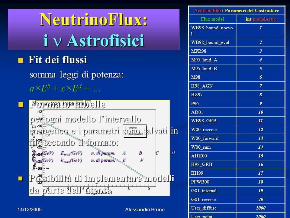 14/12/2005 21Alessandro Bruno NeutrinoFlux: i Astrofisici NeutrinoFlux: Parametri del Costruttore Flux model int modelAstro int modelAstro WB98_bound_noevo l 1 WB98_bound_evol2 MPR983 M95_loud_A4 M95_loud_B5 M986 H98_AGN7 HZ978 P969 AD0110 WB98_GRB11 W00_reverse12 W00_forward13 W00_sum14 AHH0015 H98_GRB16 HH9917 PFWB0018 G01_internal19 G01_reverse20 User_diffuse1000 User_point2000 Fit dei flussi Fit dei flussi somma leggi di potenza: somma leggi di potenza: a×E b + c×E d + … a×E b + c×E d + … Formato tabelle Formato tabelle per ogni modello lintervallo energetico e i parametri sono salvati in file secondo il formato: per ogni modello lintervallo energetico e i parametri sono salvati in file secondo il formato: E min (GeV) E max (GeV) n.