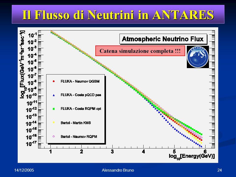 14/12/2005 24Alessandro Bruno Il Flusso di Neutrini in ANTARES Catena simulazione completa !!!