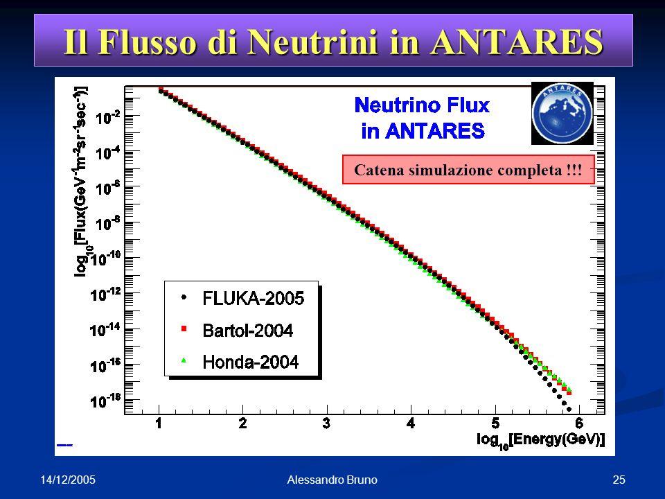 14/12/2005 25Alessandro Bruno Catena simulazione completa !!! Il Flusso di Neutrini in ANTARES