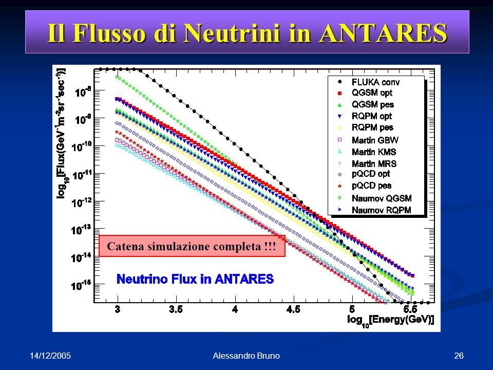 14/12/2005 26Alessandro Bruno Il Flusso di Neutrini in ANTARES Catena simulazione completa !!!
