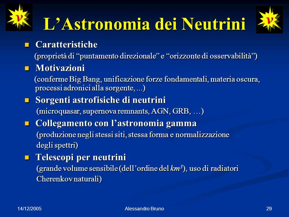 14/12/2005 29Alessandro Bruno LAstronomia dei Neutrini Caratteristiche Caratteristiche (proprietà di puntamento direzionale e orizzonte di osservabilità) (proprietà di puntamento direzionale e orizzonte di osservabilità) Motivazioni Motivazioni (conferme Big Bang, unificazione forze fondamentali, materia oscura, processi adronici alla sorgente,...) (conferme Big Bang, unificazione forze fondamentali, materia oscura, processi adronici alla sorgente,...) Sorgenti astrofisiche di neutrini Sorgenti astrofisiche di neutrini (microquasar, supernova remnants, AGN, GRB, …) (microquasar, supernova remnants, AGN, GRB, …) Collegamento con lastronomia gamma Collegamento con lastronomia gamma (produzione negli stessi siti, stessa forma e normalizzazione (produzione negli stessi siti, stessa forma e normalizzazione degli spettri) degli spettri) Telescopi per neutrini Telescopi per neutrini (grande volume sensibile (dellordine del km 3 ), uso di radiatori (grande volume sensibile (dellordine del km 3 ), uso di radiatori Cherenkov naturali) Cherenkov naturali)