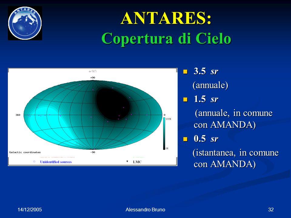 14/12/2005 32Alessandro Bruno ANTARES: Copertura di Cielo 3.5 sr 3.5 sr (annuale) (annuale) 1.5 sr 1.5 sr (annuale, in comune con AMANDA) (annuale, in