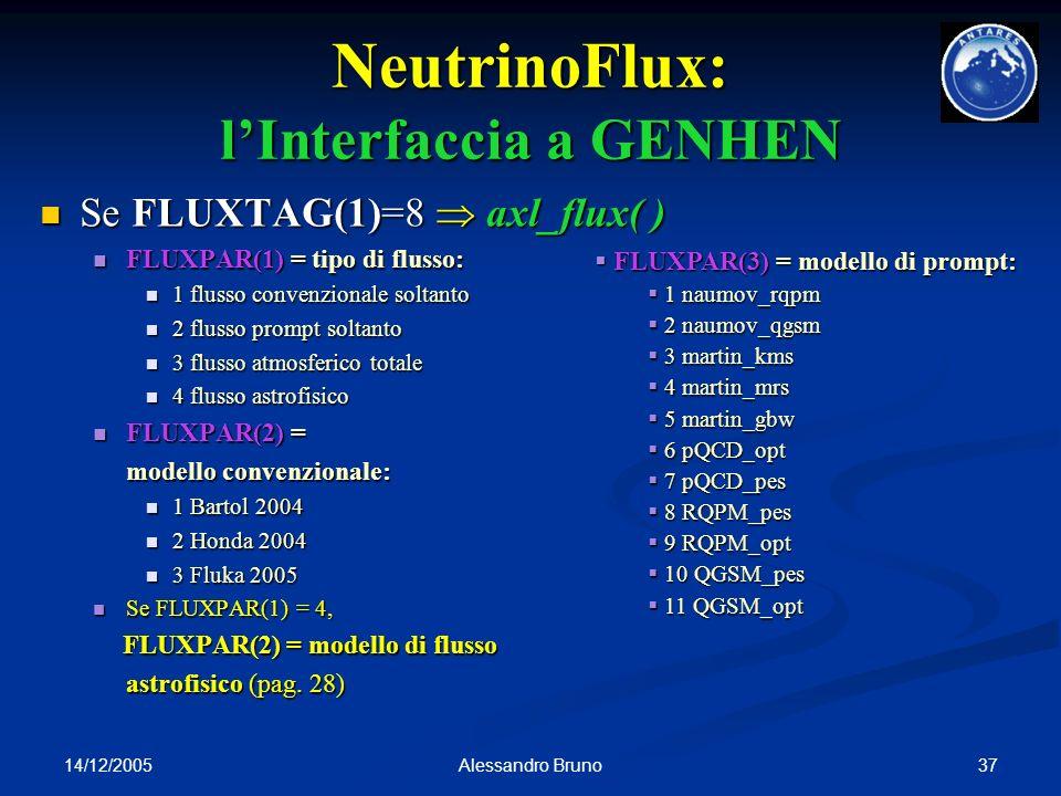 14/12/2005 37Alessandro Bruno NeutrinoFlux: lInterfaccia a GENHEN Se FLUXTAG(1)=8 axl_flux( ) Se FLUXTAG(1)=8 axl_flux( ) FLUXPAR(1) = tipo di flusso: FLUXPAR(1) = tipo di flusso: 1 flusso convenzionale soltanto 1 flusso convenzionale soltanto 2 flusso prompt soltanto 2 flusso prompt soltanto 3 flusso atmosferico totale 3 flusso atmosferico totale 4 flusso astrofisico 4 flusso astrofisico FLUXPAR(2) = FLUXPAR(2) = modello convenzionale: modello convenzionale: 1 Bartol 2004 1 Bartol 2004 2 Honda 2004 2 Honda 2004 3 Fluka 2005 3 Fluka 2005 Se FLUXPAR(1) = 4, Se FLUXPAR(1) = 4, FLUXPAR(2) = modello di flusso FLUXPAR(2) = modello di flusso astrofisico (pag.