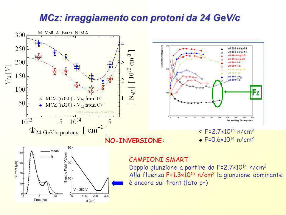 MCz: irraggiamento con protoni da 24 GeV/c M. Moll. A. Bates NIM A CAMPIONI SMART Doppia giunzione a partire da F=2.7×10 14 n/cm 2 Alla fluenza F=1.3×