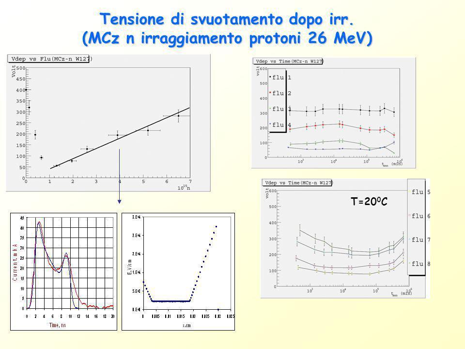 Tensione di svuotamento dopo irr. (MCz n irraggiamento protoni 26 MeV) T=20 0 C