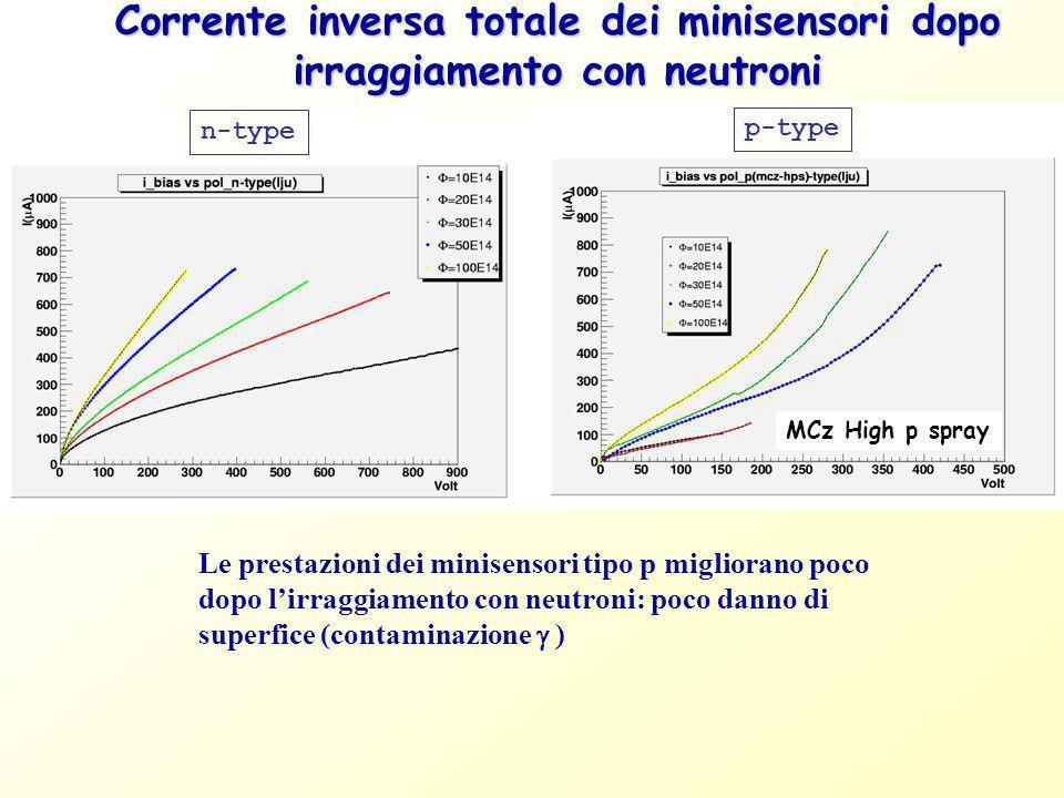 p-type n-type MCz High p spray Le prestazioni dei minisensori tipo p migliorano poco dopo lirraggiamento con neutroni: poco danno di superfice (contam