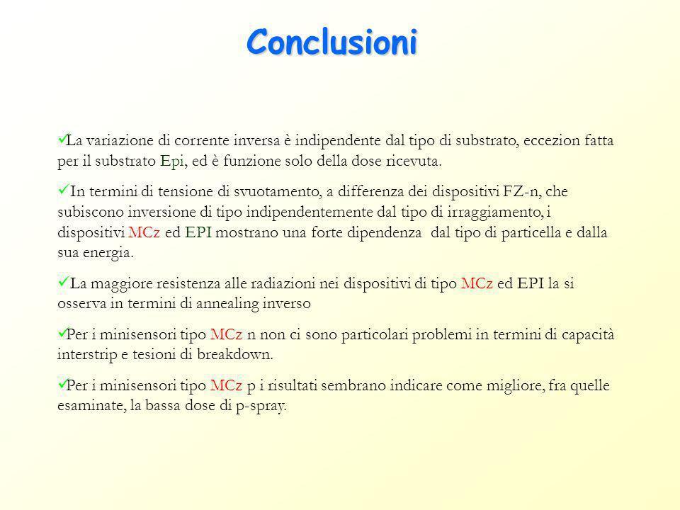 Conclusioni La variazione di corrente inversa è indipendente dal tipo di substrato, eccezion fatta per il substrato Epi, ed è funzione solo della dose