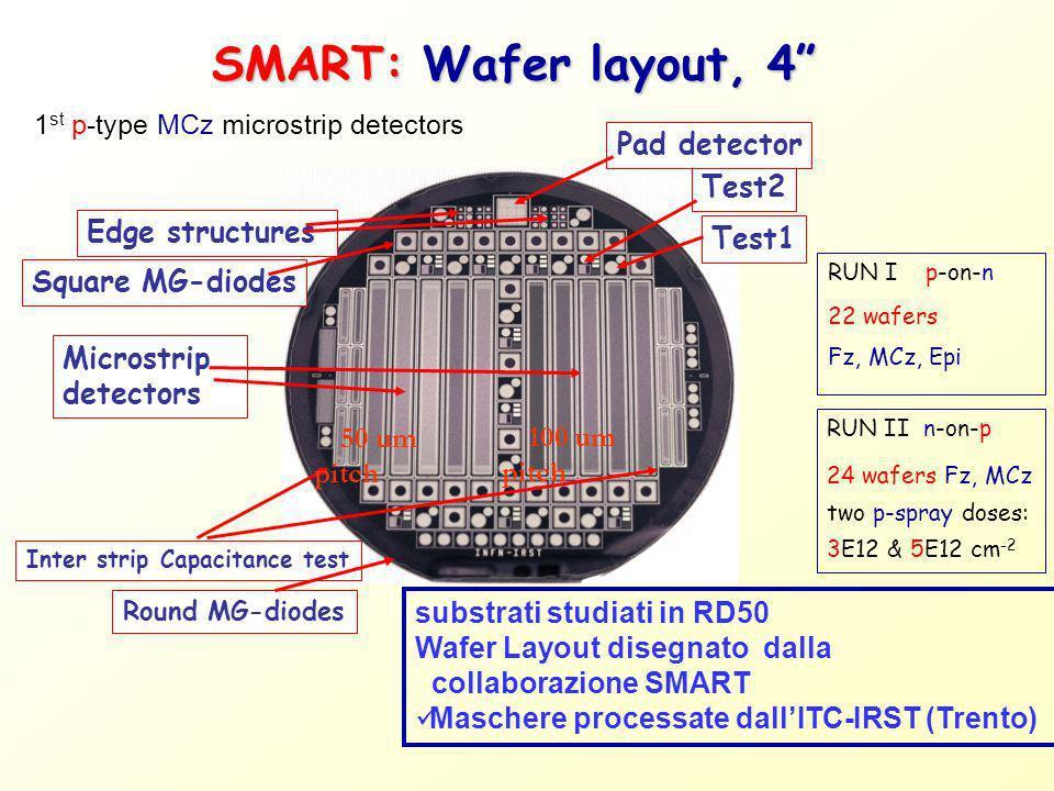 Neutroni da reattore a Ljubljana 12 fluenze: 5.0x10 13 8.5x10 15 1-MeV n/cm 2 27 mini-sensori, 11 strutturedi test (capts),100 diodi Protoni da 26 MeV Ciclotrone di Karlsruhe 10 fluenze: 1.2x10 14 - 6x10 15 1-MeV n/cm 2 20 mini-sensori, 8 strutture di test(capts), 100 diodi April 2005 June 2005 Set up @ CERN Set up @ JSI(Ljubljana) Irraggiamenti Set up @FZK Protoni da 24 GeV al CERN 3 fluenze: 0.6x10 14, 2.7x10 14, 3.4x10 15 ) 1-MeV n/cm 2 9 diodi April 2006