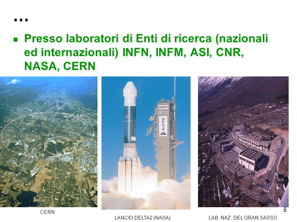 6 LA RICERCA FONDAMENTALE E MAGGIORMENTE SPECIALIZZATA ED E PIANIFICATA A LUNGO TERMINE APPARATO ALEPH (CERN) APPARATO FINUDA (FRASCATI) ESPERIM.
