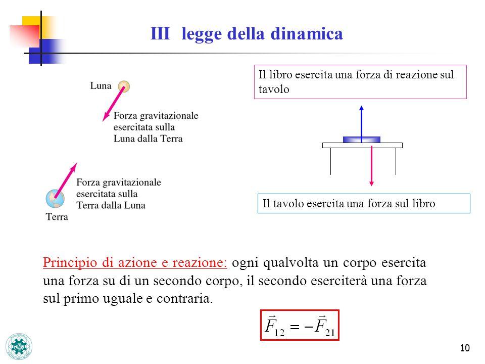 10 III legge della dinamica Principio di azione e reazione: ogni qualvolta un corpo esercita una forza su di un secondo corpo, il secondo eserciterà u