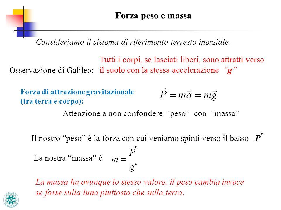 Forza peso e massa Osservazione di Galileo: Tutti i corpi, se lasciati liberi, sono attratti verso il suolo con la stessa accelerazione g Forza di att