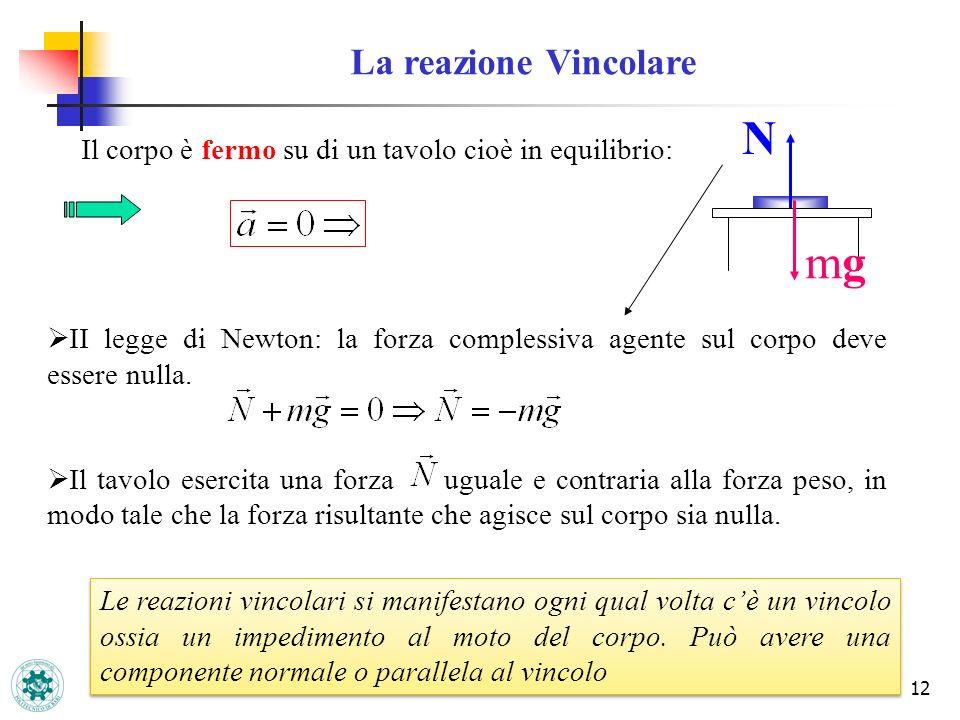 12 La reazione Vincolare Il corpo è fermo su di un tavolo cioè in equilibrio: II legge di Newton: la forza complessiva agente sul corpo deve essere nu